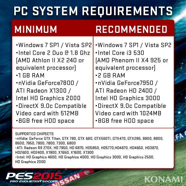 PES 2015 - wymagania sprzętowe ujawnione - obrazek 2