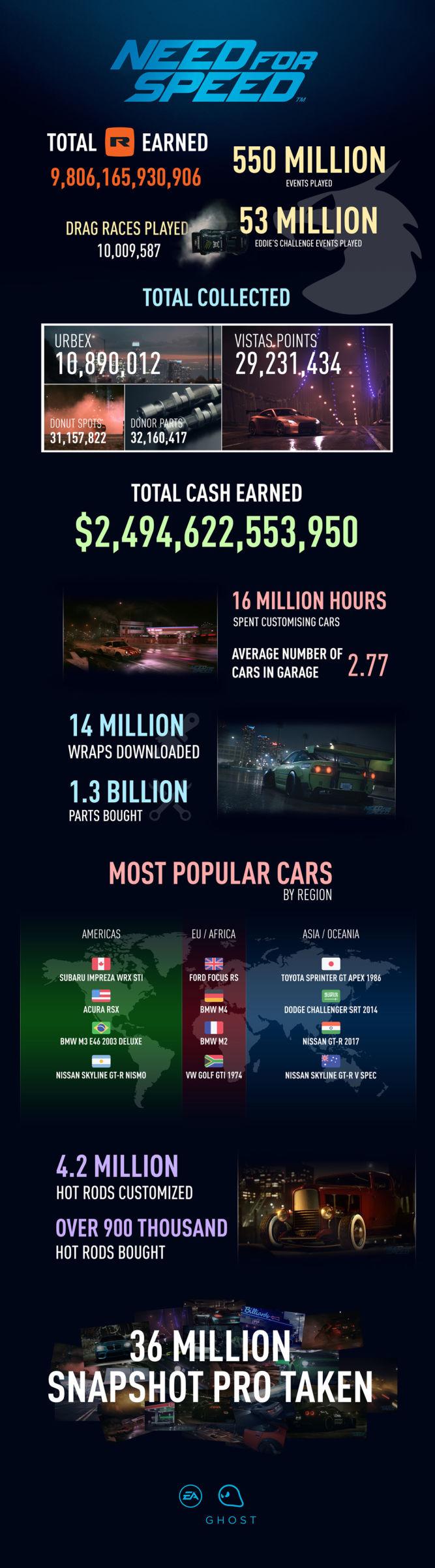 Nowy Need for Speed potwierdzony na przyszły rok - obrazek 2