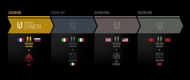 Znamy pierwsze szczegóły 3. roku wsparcia dla Rainbow Six: Siege - obrazek 1