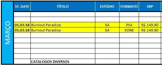 Burnout Paradise Remastered zmierza na PS4 i Xboksa One? - obrazek 2