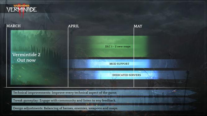 Fatshark ujawniło plany rozwoju Warhammer: Vermintide 2 - obrazek 1